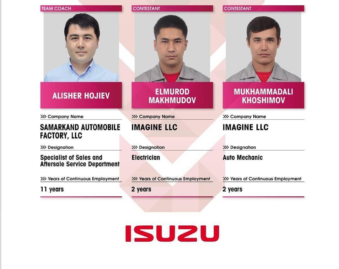 Международный технический конкурс I-1 Grand-Prix Isuzu
